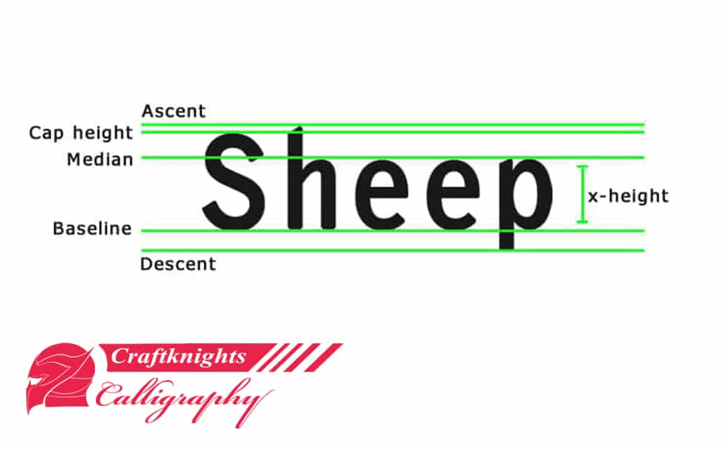 Calligraphy x-height. What is it and how to Determine it.
